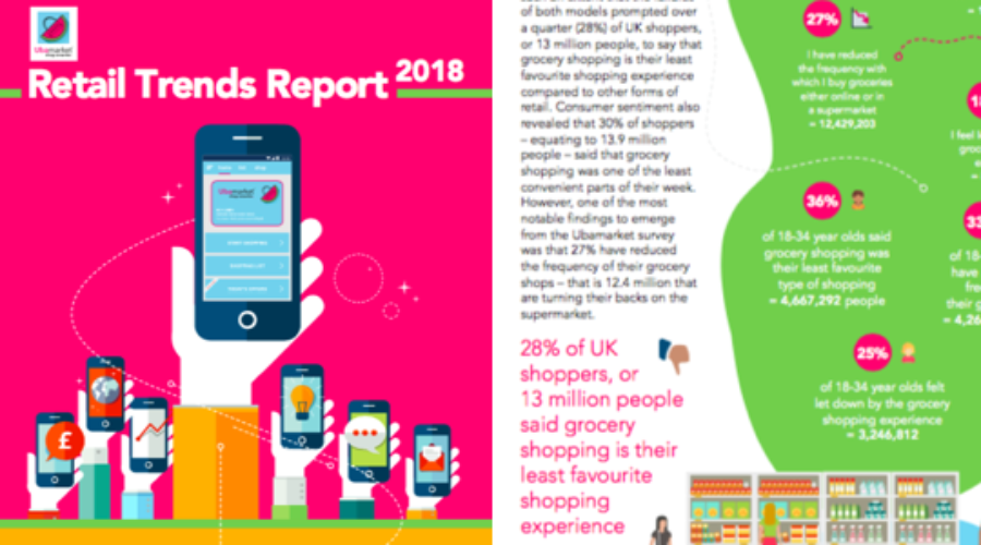 Ubamarket Retail Trends Report 2018