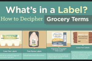 What's in a food packaging label?